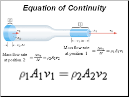 continuity equation physics. bernoulli\u0027s principle continuity equation physics o