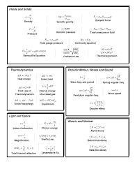 physics formula fluids thermodynamics waves optics nuclear