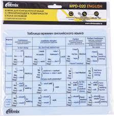 <b>Коврик</b> для мыши <b>Ritmix MPD</b>-<b>020 English</b> — купить в интернет ...
