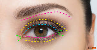eye makeup is one of the cosmetics used for making your eye more attractive and noticeable to all las and se performers use this type of aesthetic