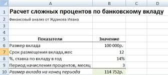 Формула расчета процентов в excel практических примеров Формула сложных процентов в excel Пример расчета
