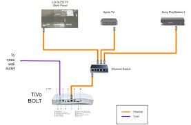 tivo wiring diagrams simple wiring diagram site tivo wiring diagrams wiring diagram essig comcast telephone wiring tivo wiring diagram schema wiring diagrams tivo