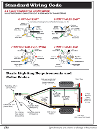 wiring diagram for a 7 way trailer plug horse trailer wiring 4 pin trailer wiring at Horse Trailer Plug Wiring Diagram 7