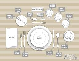 formal setting of a table. dinner party table setting formal of a