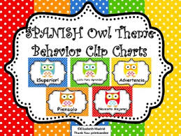 Owl Behavior Clip Chart Spanish Owl Behavior Clip Charts