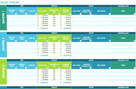 Issue Tracking Spreadsheet Template Excel Issue Tracker Template Excel Free Project For Williambmeyer Co