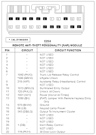 wiring diagram 2002 ford taurus the wiring diagram rap module wiring diagram taurus car club of america ford wiring diagram