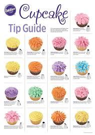 Icing Nozzle Chart Cupcake Tip Guide In 2019 Cupcake Icing Tips Cake