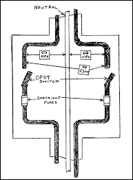 electricity 101 basic fundamentals industrial controls 230 Volt Wiring Diagram if a voltmeter is put between either of the hot wires and the neutral, it will read 115 volts between the two hot wires, it will read 230 volts 230 volt wiring diagram for a quad breaker