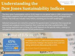 The dow jones sustainability indices (djsi) launched in 1999, are a family of indices evaluating the sustainability performance of thousands of companies trading publicly, operated under a strategic partnership between s&p dow jones indices and robecosam (sustainable asset management). What Is The Dow Jones Sustainability Index Djsi