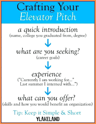 Elevator Pitch Examples For Students 14 15 Elevator Pitch Outline Ripenorthpark Com