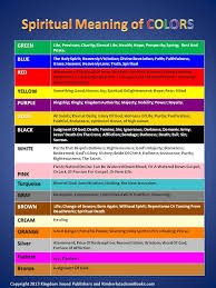 Spiritual Color Chart Color Meanings In The Bible Slubne Suknie Info