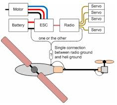 rc helicopter circuit diagram rc image understanding tail belt static on rc helicopter circuit diagram