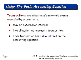 the basic accounting equation may be expressed as quizlet