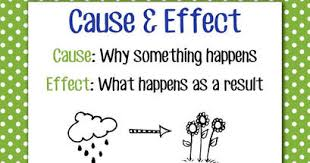 Casue And Effect 100 Cause Effect Novel Studies