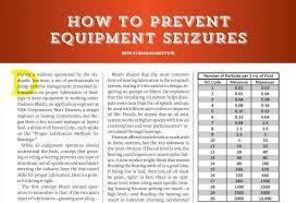 Inpro Seal Size Chart How To Prevent Equipment Seizures Asphaltpro Magazine