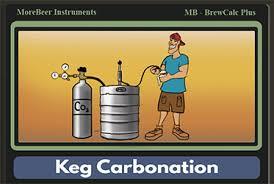 Keg Carbonation Calculator Morebeer