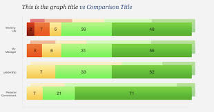 Flot Bar Chart Multiple Series Jquery Flot Comparison Bar Chart Stack Overflow