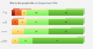 Stacked Bar Chart Jquery Plugin Jquery Flot Comparison Bar Chart Stack Overflow