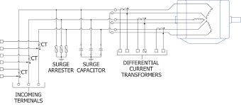 nepsi medium voltage motor surge protection msp figure 3 three line diagram of msp equipped differential current transformers and phase overcurrent transformers for connection to motor protection