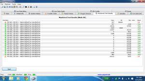 Need Help Understanding Mode 06 Test Data Ford Truck