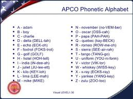 The international phonetic alphabet (ipa) is an academic standard that was created by the ipa is a phonetic notation system that uses a set of symbols to represent each distinct sound that exists in. Lapd Phonetic Alphabet Drone Fest