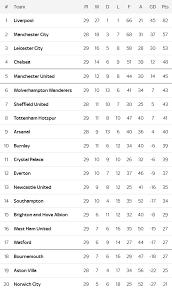 english premier league fixtures kick