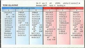 Strat O Matic Super Advanced Game Instructions