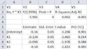 Export R Results Tables to Excel – Please don't kick me out of your ...