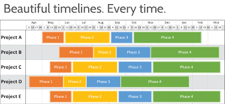 Excel Project Timeline Chart Gantt Charts In Excel Excel Timelines Onepager Express