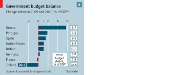 Charts Of 2010 A Year In Nine Pictures The Economist