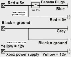 wiring diagram for xbox 360 power supply wiring xbox 360 power supply wiring diagram wiring diagram on wiring diagram for xbox 360 power supply