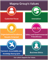 ethical work environment mapna group mapna s code of conduct which are developed on the basis of organizational values describe behavioral expectations at the group level