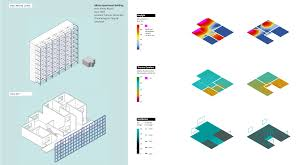 Manual Of Tropical Housing And Building Climatic Design Case Studies Oliver Heckmann