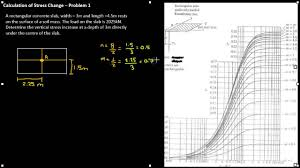 Calculation Of Change In Stress Problem 1