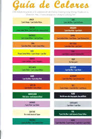 Food Coloring Chart To Make Purple What Food Coloring Makes Red 631 Who Stirring Food Colour