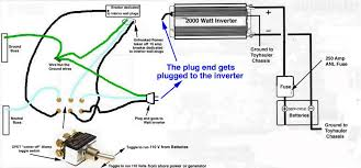 car inverter wiring diagram car wiring diagrams online rv inverter wiring diagram