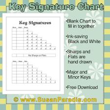 Key Chart Key Signature Chart Susan Paradis Piano Teaching Resources