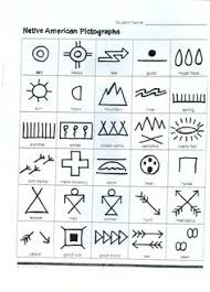 effective application essay tips for native american writing symbols the use of pictures signs and motifs were put to good use by native american ns when