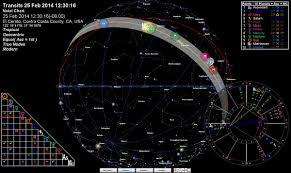 Star Chart Software Prometheus Astrology Software Screen Shots