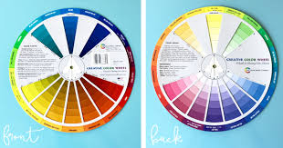 The three best color wheels for decorating and choosing a color scheme for  your home.