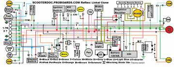 50cc chinese scooter wiring diagram unique of 3 natebird me unusual pgo scooter wiring diagram 50cc chinese scooter wiring diagram unique of 3 natebird me unusual