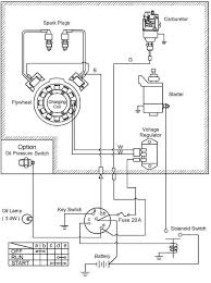 onan gas wiring diagram onan wiring diagrams online here is a wire diagram