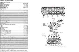 everything you need to know about 1979 1993 foxbody mustangs foxbody mustang 5 0l torque ratings diagram