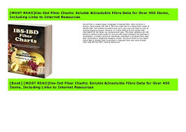 Most Read Ibs Ibd Fiber Charts Soluble Insoluble Fibre