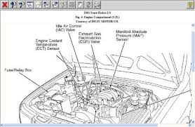 2001 isuzu rodeo engine diagram motorcycle schematic images of isuzu rodeo engine diagram 2001 isuzu rodeo question idles high electrical problem 2001