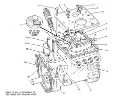 Tecumseh engine diagram 5hp repair manual parts wiring and fuse