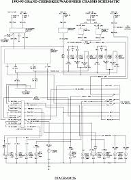 wiring diagram 1991 jeep cherokee ignition wiring diagram 100 underground electrical service entrance at Service Wiring Diagram
