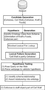 Plato System Flow Chart Download Scientific Diagram
