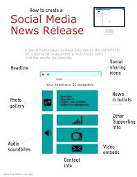 Simple Press Release Template Media Release Template Psychepow Co